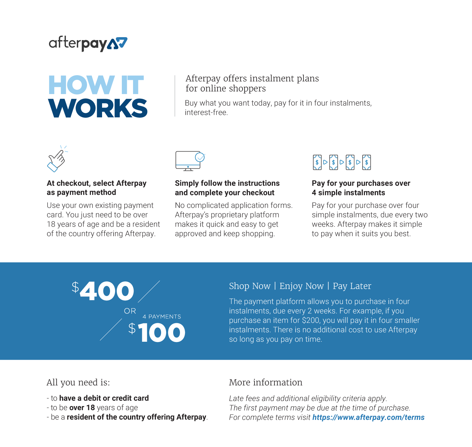 Afterpay - How it Works - For Desktop